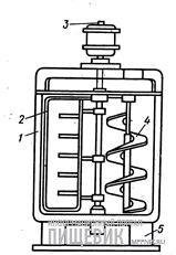 Цилиндрическая темперирующая машина