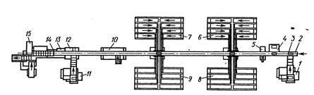 Схема работы комплексно-механизированной поточной линии РКМ для укладки конфет в коробки