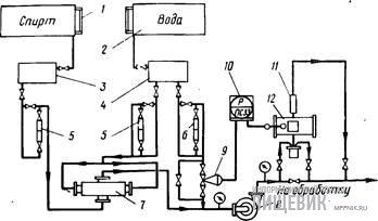 Схема установки для непрерывного приготовления водно-спиртовой смеси