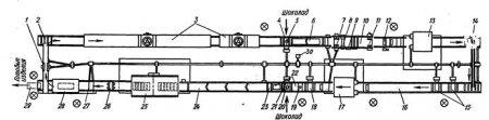 Схема работы универсального шоколадоформующего автомата «Кавемиль-крем-600-205»