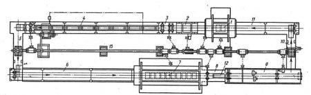 Схема работы автомата «Холько-Гелиос-171» для формования узорчатого и мелкоплиточного шоколада