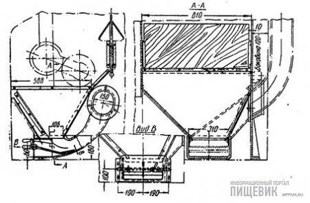 Приемник, встроенный в вальцовый станок марки ЗС