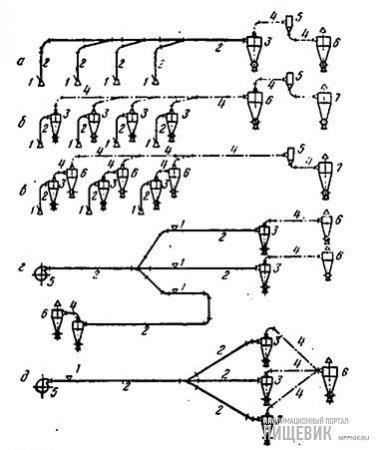 Схемы разветвленных пневмоустановок