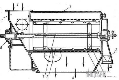 Технологическая схема просеивающей машины Л1-БПК