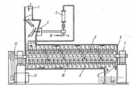 Технологическая схема увлажнительной машины типа А1-БШУ