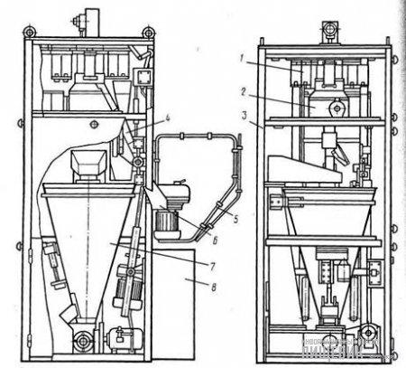 Технологическая схема автоматической установки А5-АУВМ-1 для витаминизации муки