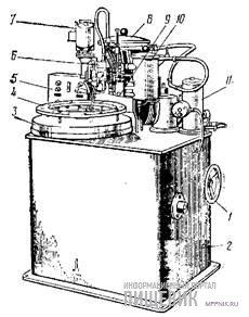 Полуавтомат модели «Рундлейфер» для заполнения начинками шоколадных пустотелых фигур