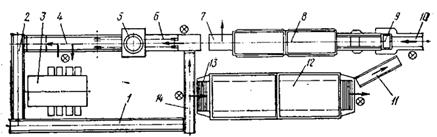Схема работы полуавтомата модели HS-11956-A для производства шоколадных фигур с начинками