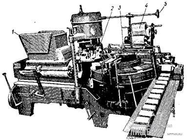 Машина «Стандарт» (фирмы «Кюстнер»)