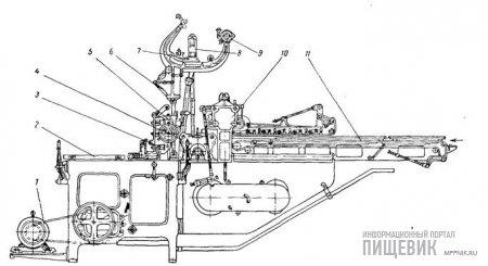 Схема устройства автомата ОМФ