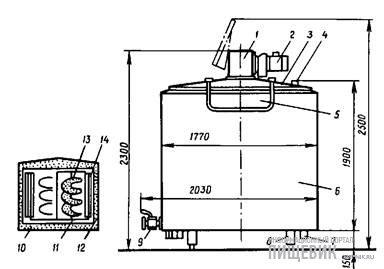 Емкостный аппарат для созревания сливок с автоматической системой управления ZRB 25/0