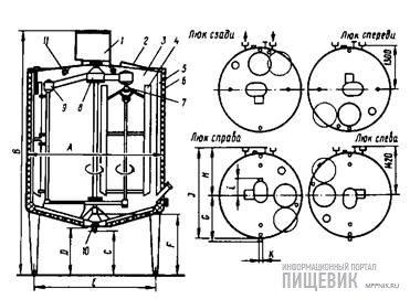 Емкостный аппарат для созревания сливок типа UTAK (Чехия)