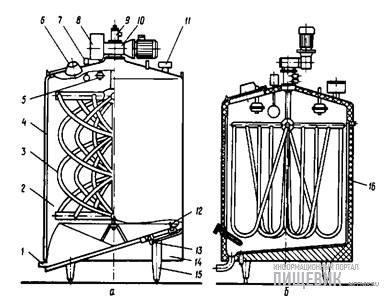 Емкостные аппараты для ведения различных технологических процессов типа Creamatic HDS (Финляндия)