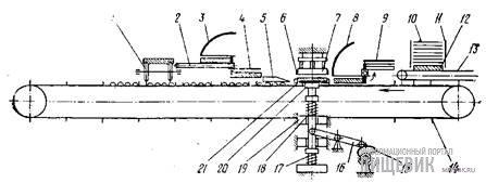 Рис. 1. Схема работы выборочной машины ударного действия модели 853