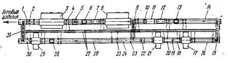 Автомат модели «Холько-171»