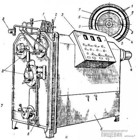 Темперирующая многоцилиндровая установка непрерывного действия моделей КВ и ДК