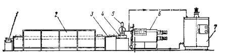 Установка для формования полуфабрикатов отливкой фирмы «Леманн»