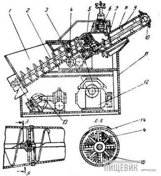 Дозатор-смеситель ДС-2