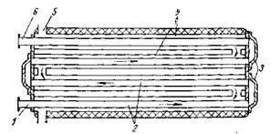 Схема закрытого трубчатого охладителя