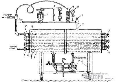 Односекционный трубчатый пастеризатор