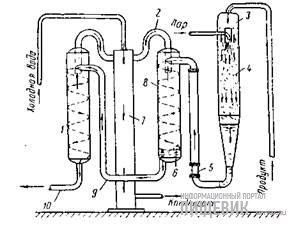 Схема вакуум-пастеризатора