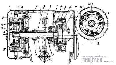 Горизонтальный вал сепаратора ОСМ-5 и ОСН