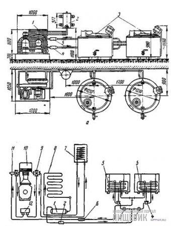 Установка ИСБ-1000 для охлаждения и хранения молока