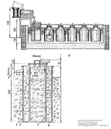 Схема охлаждения молока в поточном погружном охладителе