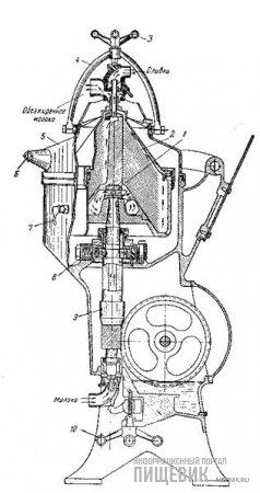 Герметический сепаратор