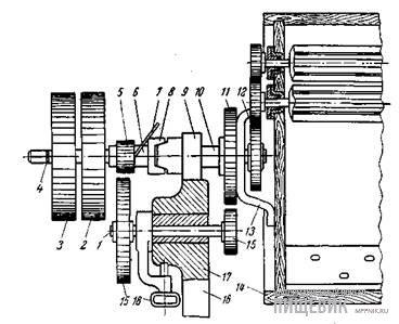 Схема приводного механизма маслоизготовителя с комбинированным приводом