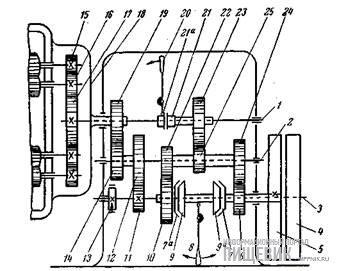 Схема приводного механизма маслоизготовителя с двумя парами вальцов