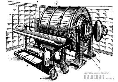 Вальцовый маслоизготовитель с кареткой для выемки масла