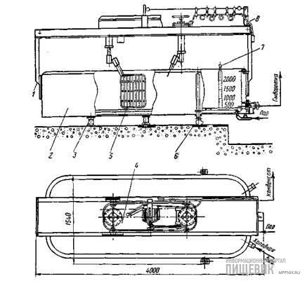 Сыродельная ванна П-663