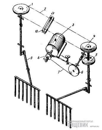 Кинематическая схема приводного механизма ванны П-663