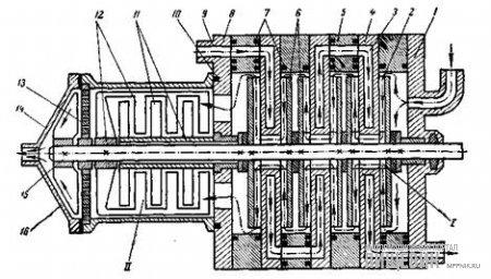 Схема пластинчатого маслообразователя