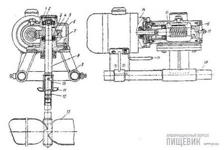 Приводной механизм переносной мешалки