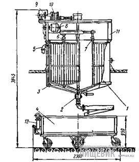 Сыроизготовитель СПД-2 с приемной тележкой