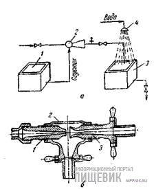 Установка для производства казеина эжекторным способом