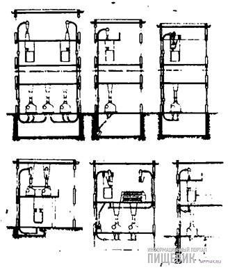 Варианты компоновки оборудования на мукомольных заводах с сокращенной схемой помола
