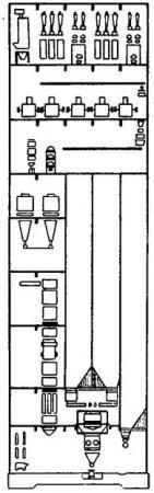 Мукомольный завод башенного типа (проект фирмы «МИАГ»)