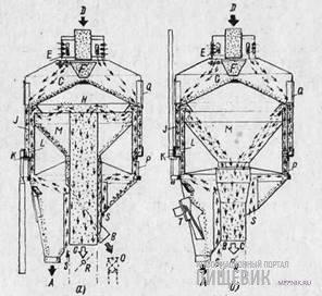 Цилиндрические пневмоаспираторы МРТЕ и MPTD фирмы «Бюлер»: а— пневмоаспнратор МРТЕ; б—пневмоаспиратор MPTD