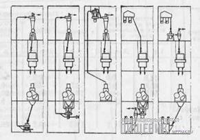 Варианты установки энтолейторов на мукомольных заводах, проектируемых фирмой «Бюлер»
