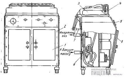 Машина А1-ОПЩ-3 для упаковки порций сыра под вакуумом