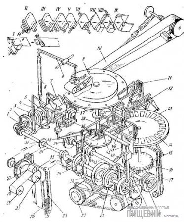 Функциональная схема автомата М6-ОЗБ