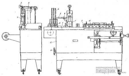 Автомат ОР1С для расфасовки мороженого в вафельные стаканчики
