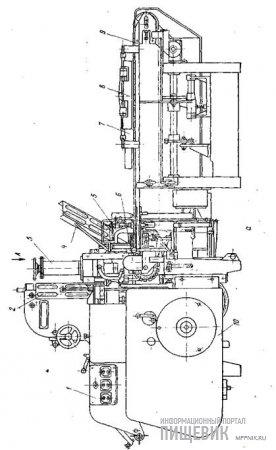 Автомат М6-АРГ для расфасовки и упаковки мороженого в брикетах на вафлях