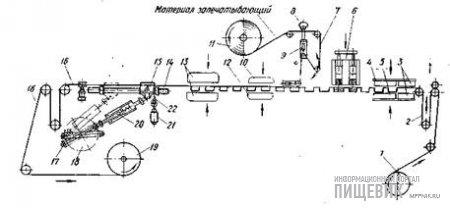 Функциональная схема автомата М6-ОРВ