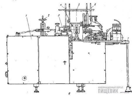 Автомат М6-АРФ для фасовки плавленого сыра