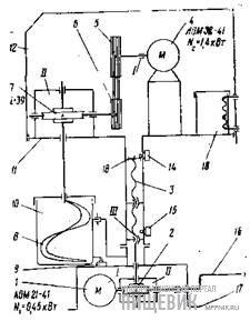 Кинематическая схема и карта смазки тестомесильной машины Т-512