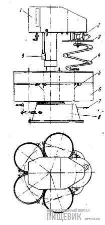 Тестомесильная машина Т-512 с пятидежевой каруселью: